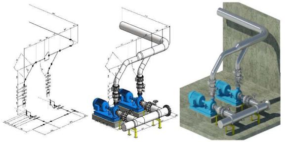 Figura 1 - Comparação da visualização do Projeto em CAD, BIM e Renderização